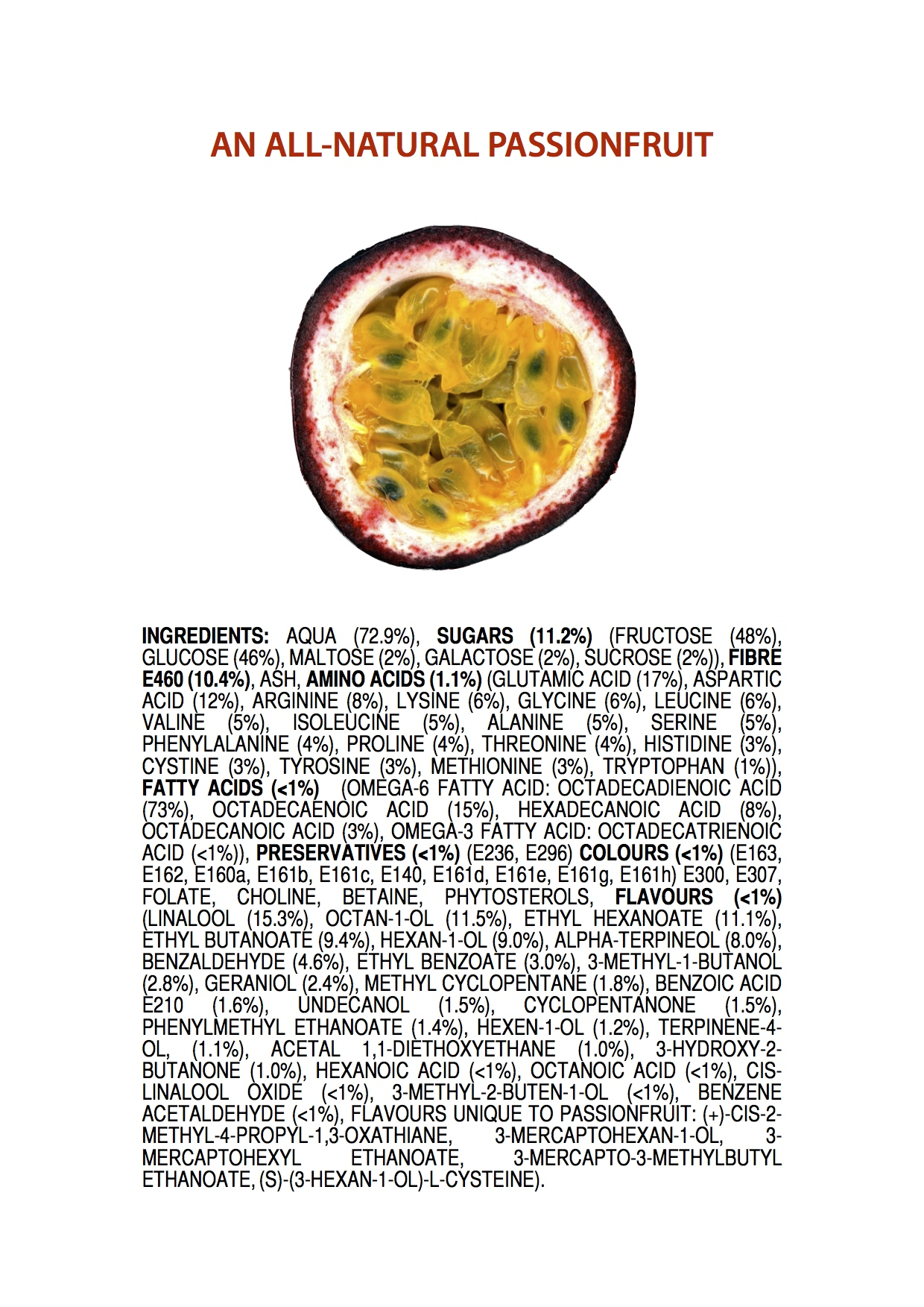 ingredients-of-an-all-natural-passionfruit-poster